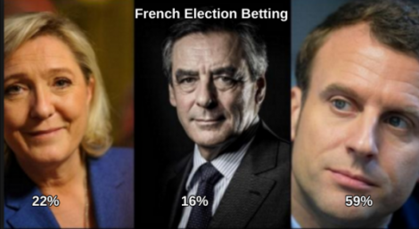 Why are Brits interested in the French Election?